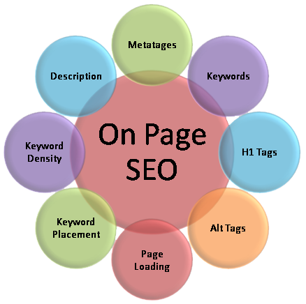 SEO WEBSITE TOP GOOGLE