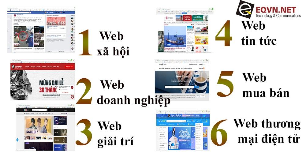 phân loại website